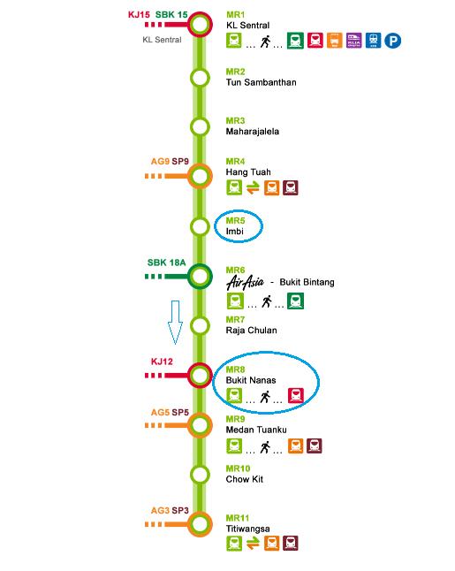 シンガポール2016-KLモノレール路線図