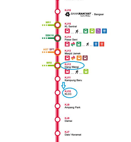 シンガポール2016-Kelana Jaya線路線図
