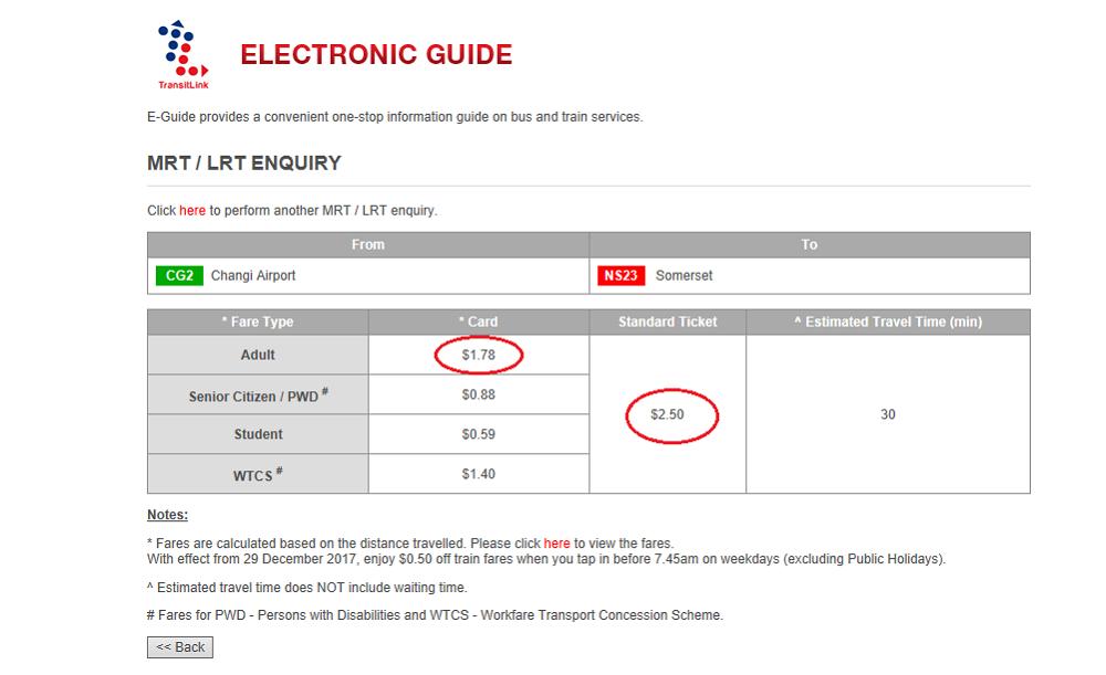 MRT運賃比較