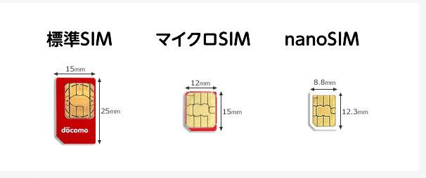 SIMの種類は3つ