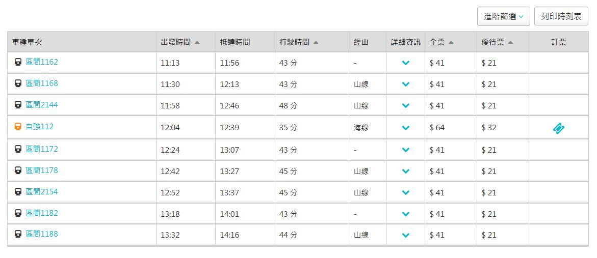台鉄時刻・台北-基隆