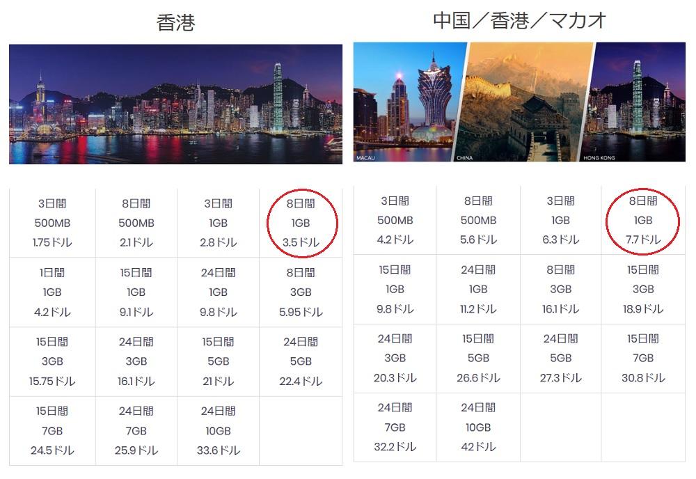 香港の料金プラン